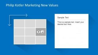 Kotler's Marketing New Values Sustainability