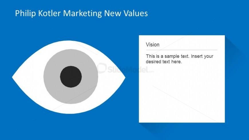Philip Kotler Marketing 3.0 Vision Concept