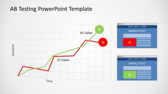 A/B Testing Sales Report Chart for PowerPoint
