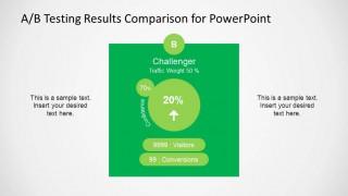 A/B Testing PowerPoint Metrics Slide