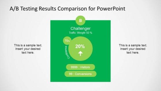 Challenger A/B Testing Metrics Slide Design