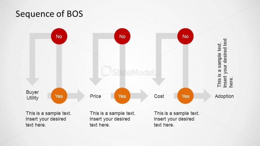 BOS Sequence PowerPoint Diagram