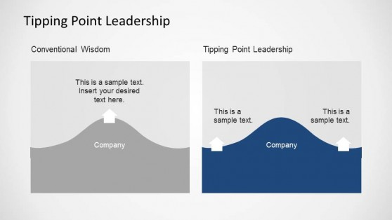 BOS Tipping Point Leadership Model Slide