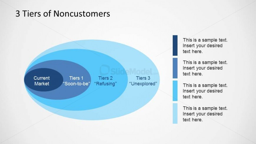 Blue Ocean Strategy 4 Tiers Non Customers PowerPoint Diagram