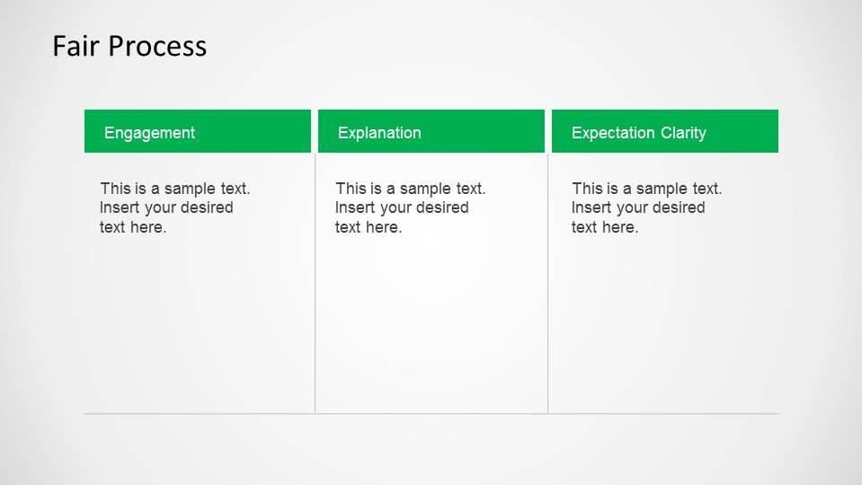Engagement Explanation Expecatatio Clarity BOS Tool