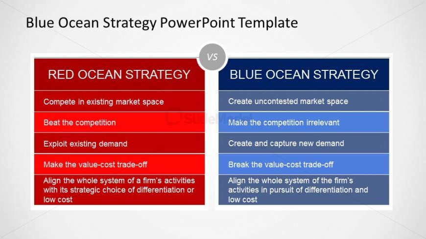 Red Ocean Strategy and Blue Ocean Strategy Comparison