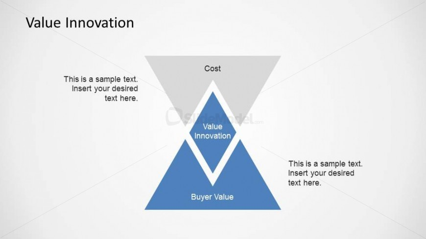 PowerPoint Slide BOS Value Innovation Diagram