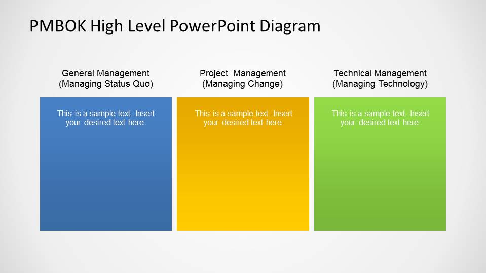 Management Views Powerpoint Diagrams