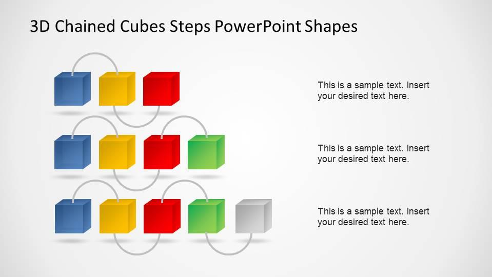 Three to Five Steps Diagram Summary