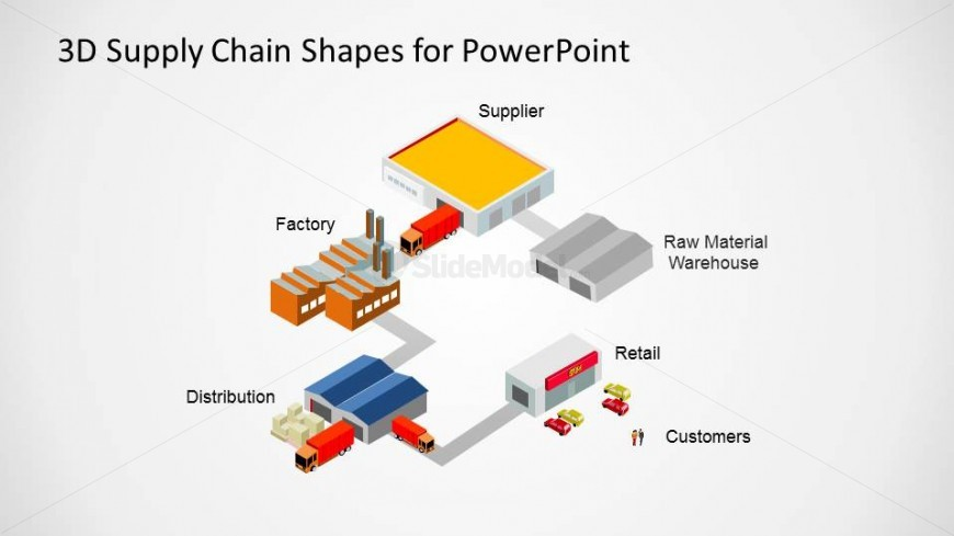 3d Supply Chain Powerpoint Diagram