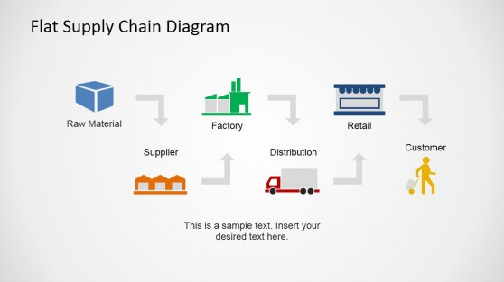Storage powerpoint templates flat supply chain diagram for powerpoint toneelgroepblik Gallery