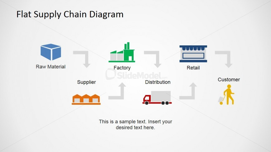 Flat Supply Chain Diagram With Icons Slidemodel