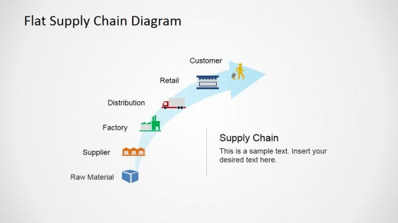 flat supply chain diagram for powerpoint - slidemodel production supply chain diagram supply chain diagramme