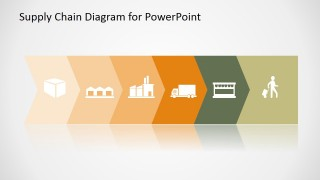 Supply Chain PowerPoint Slides