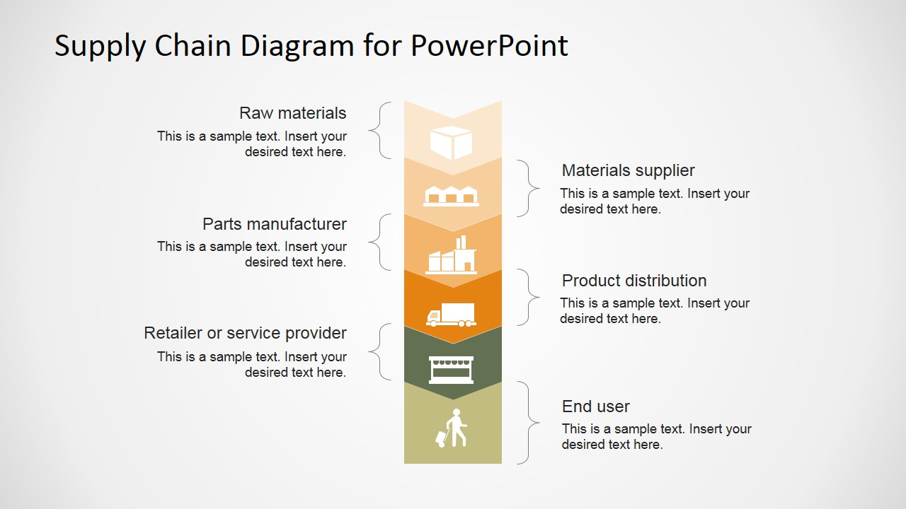 Supply Chain Process Diagram Best Secret Wiring Flow Raw Material Powerpoint Flat Design Slidemodel Walmart End To