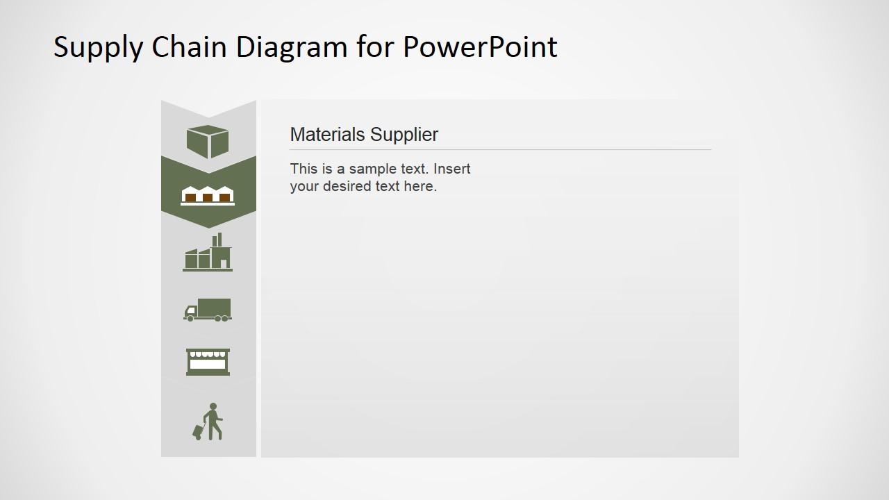 PowerPoint Slide of Materials Supplier Supply Chain Slide