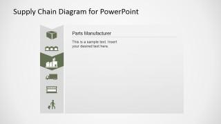 Manufacturer and Inventory SCM Slide Step