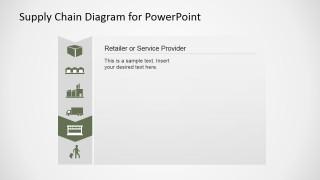 PowerPoint Supply Chain Retailer