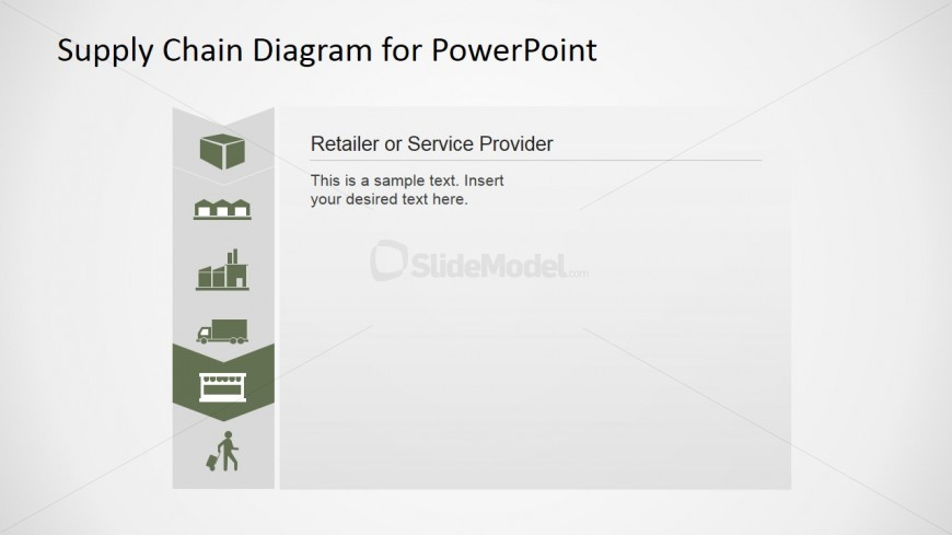 PowerPoint Supply Chain Retailer