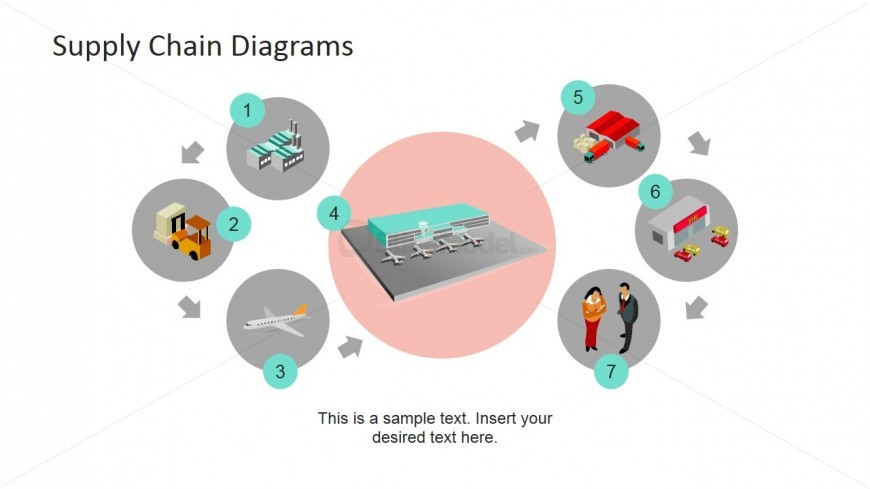 PowerPoint Clipart For High Level Supply Chain Diagram