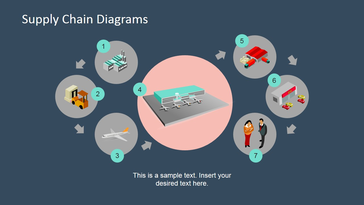 3d supply chain clipart powerpoint diagram slidemodel