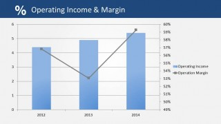 Operating Income and Margin Data Driven Chart