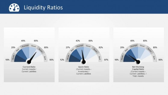 Liquidity Ratios PowerPoint Slide