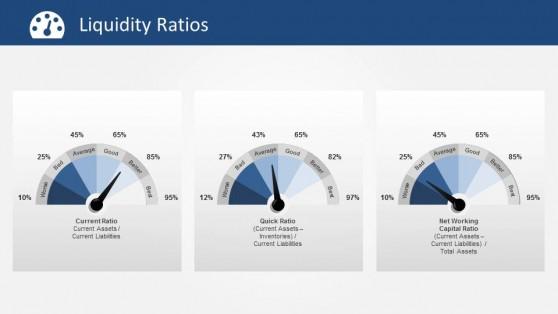 Liquidity Ratios PowerPoint Slide