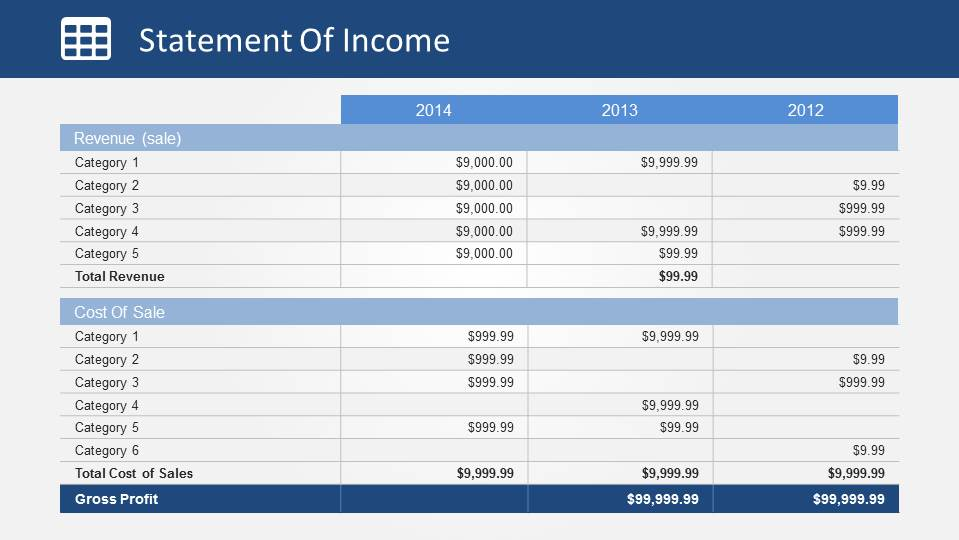 template for financial statement