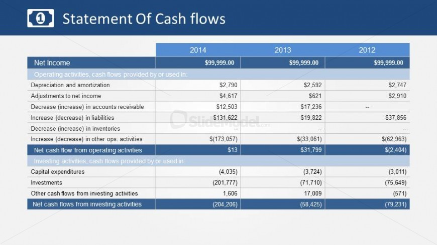 Cash Flow Financial Statement with Operating and Investing Sections