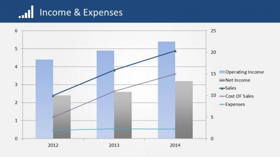 Income and Expenses Trend Chart
