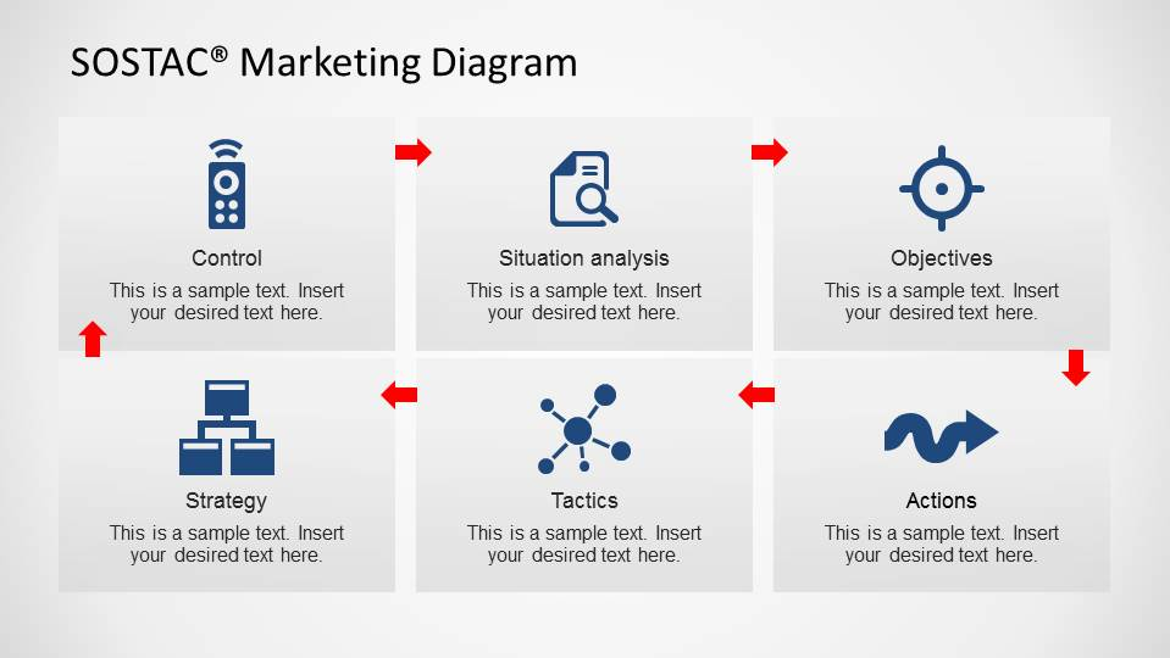 Sostac example pdf template sample business plan digital marketing.