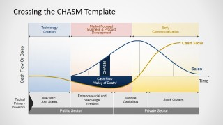 Crossing The Chasm Slides for PowerPoint