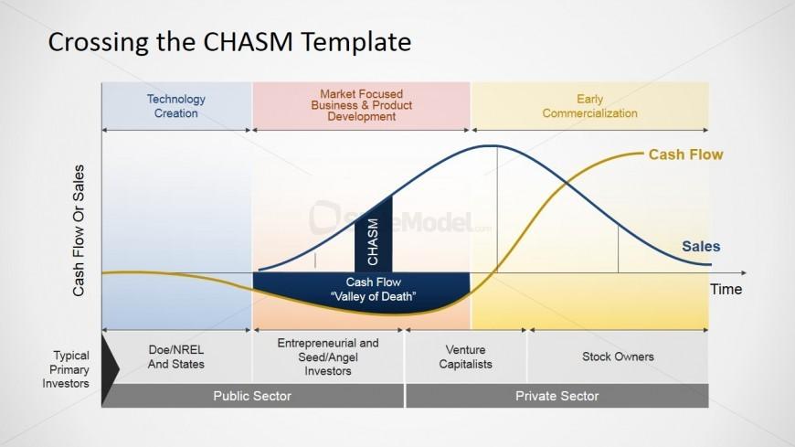 Crossing the Chasm Slide Design