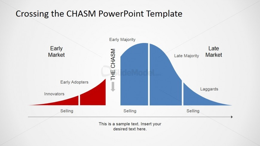 Crossing the Chasm Adoption Curve