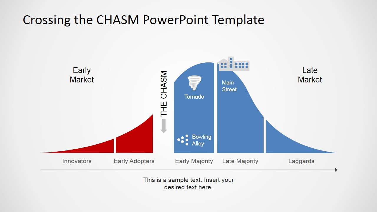 Crossing the chasm adoption curve for powerpoint slidemodel alramifo Gallery