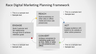 RACE Digital Marketing Framework Grey Theme