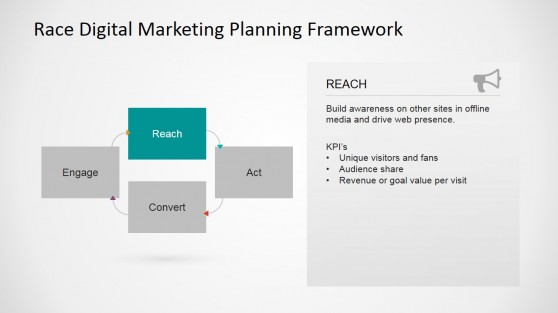 Reach Users Step of Marketing Plan Descriptive Slide