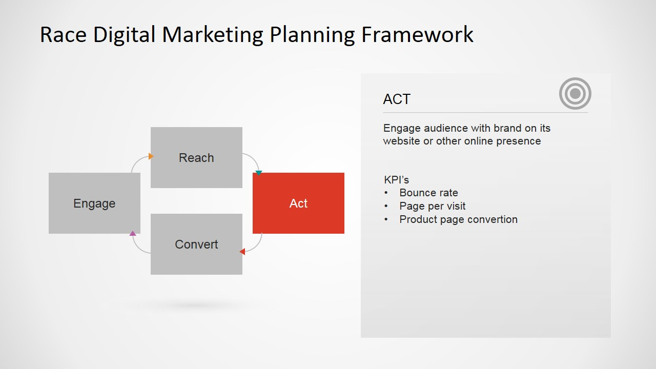 garofalo digital marketing plan 2018 digital marketing plans an effective digital marketing plan contains a series of tactics used to achieve your most important marketing objectives.