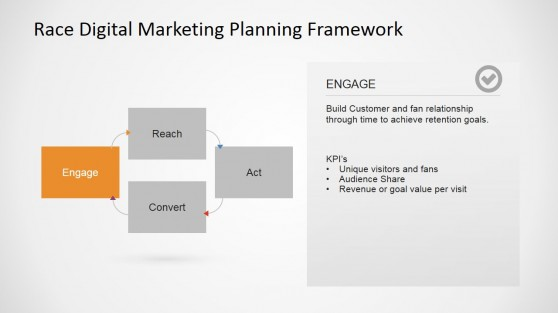 Engage Customers Step Digital Marketing Plan Slide