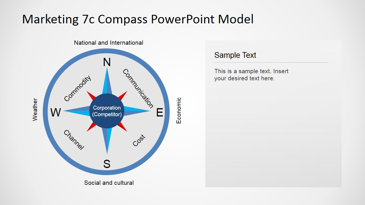 Flat compass diagram 7cs model slidemodel pooptronica