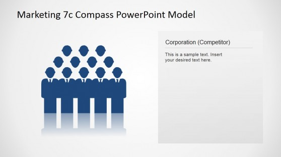 Corporation Concept 7Cs Compass Model