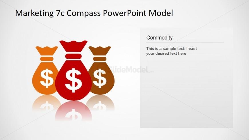 Commodity Icon Design Slide for Marketing Compass Model 7Cs