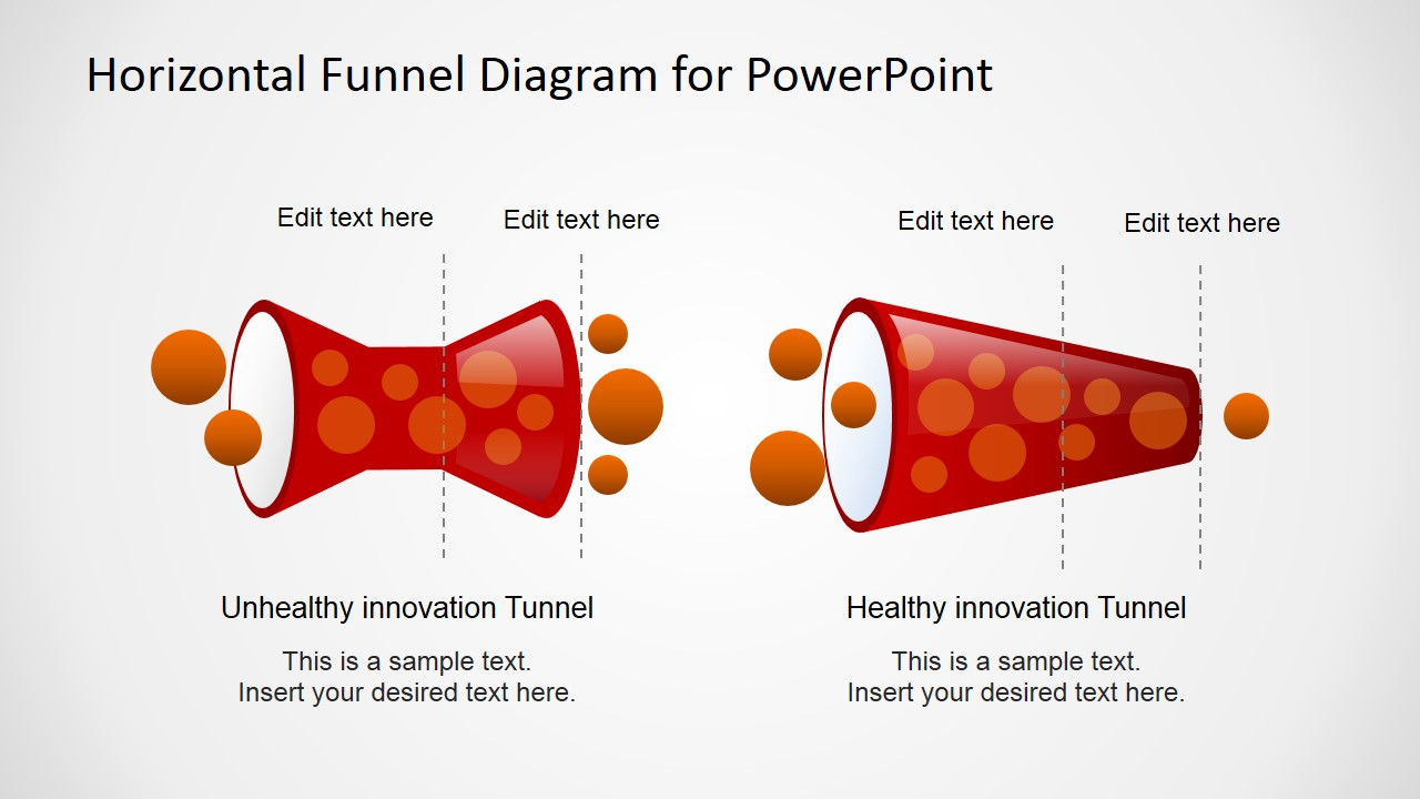 PowerPoint Horizontal Healthy and Unhealthy Funnel Diagrams