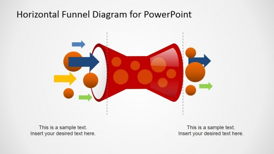 Flow Through Unhealthy Horizontal Funnel Digram