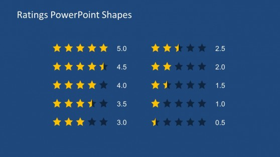 Star Rating System Slide Design for PowerPoint