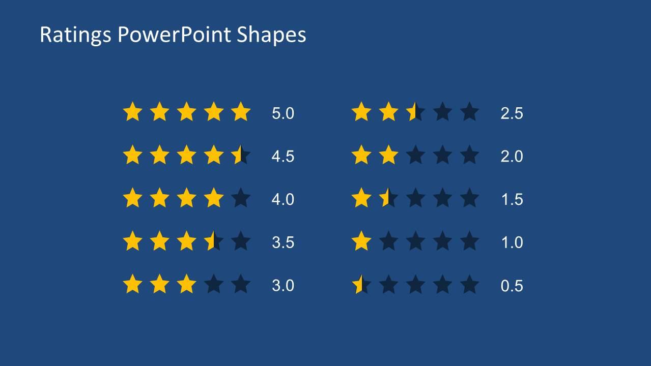 Star Rating System Slide Design for PowerPoint