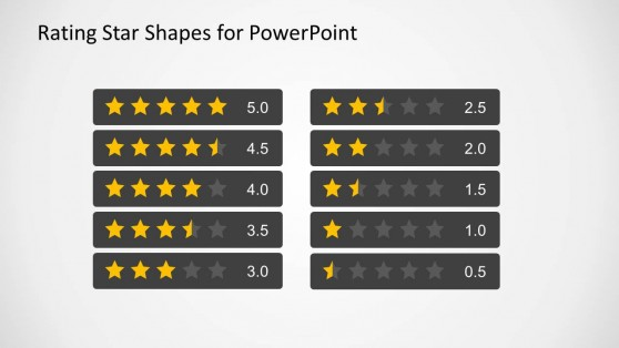 Star Rating Labels for PowerPoint