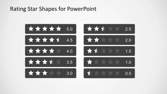 Black and White PowerPoint Star Rating Labels
