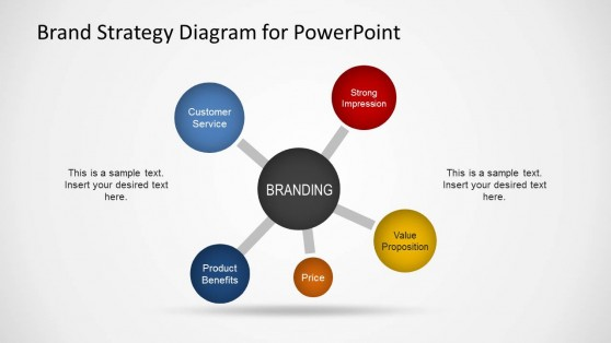 6564-01-brand-strategy-2